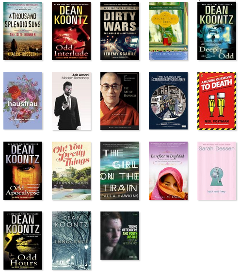 BooksRead2015